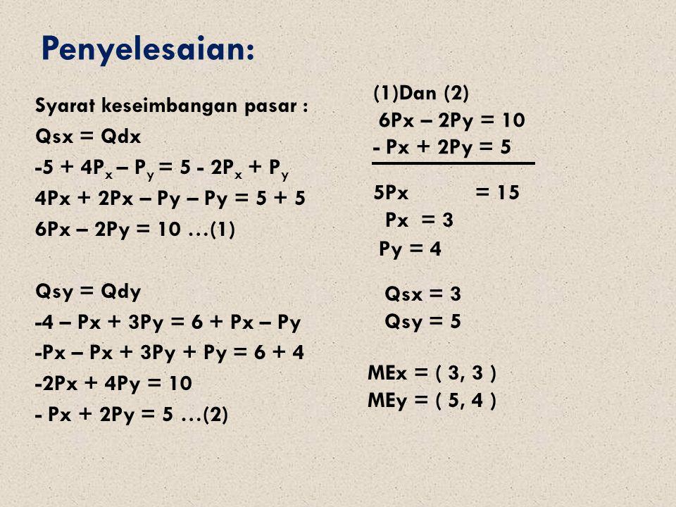 Penyelesaian: Syarat keseimbangan pasar : Qsx = Qdx -5 + 4P x – P y = 5 - 2P x + P y 4Px + 2Px – Py – Py = 5 + 5 6Px – 2Py = 10 …(1) Qsy = Qdy -4 – Px + 3Py = 6 + Px – Py -Px – Px + 3Py + Py = 6 + 4 -2Px + 4Py = 10 - Px + 2Py = 5 …(2) (1)Dan (2) 6Px – 2Py = 10 - Px + 2Py = 5 5Px = 15 Px = 3 Py = 4 Qsx = 3 Qsy = 5 MEx = ( 3, 3 ) MEy = ( 5, 4 )