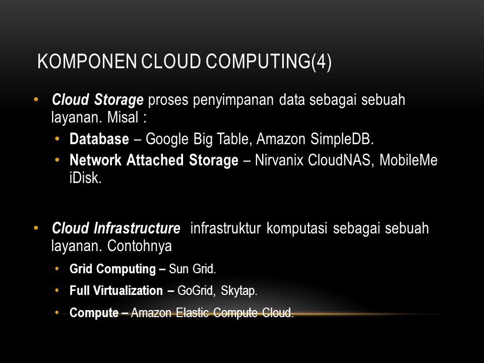 KOMPONEN CLOUD COMPUTING(4) Cloud Storage proses penyimpanan data sebagai sebuah layanan. Misal : Database – Google Big Table, Amazon SimpleDB. Networ