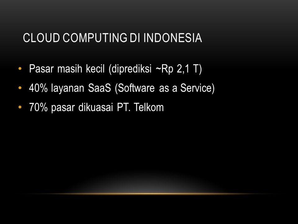 CLOUD COMPUTING DI INDONESIA Pasar masih kecil (diprediksi ~Rp 2,1 T) 40% layanan SaaS (Software as a Service) 70% pasar dikuasai PT. Telkom