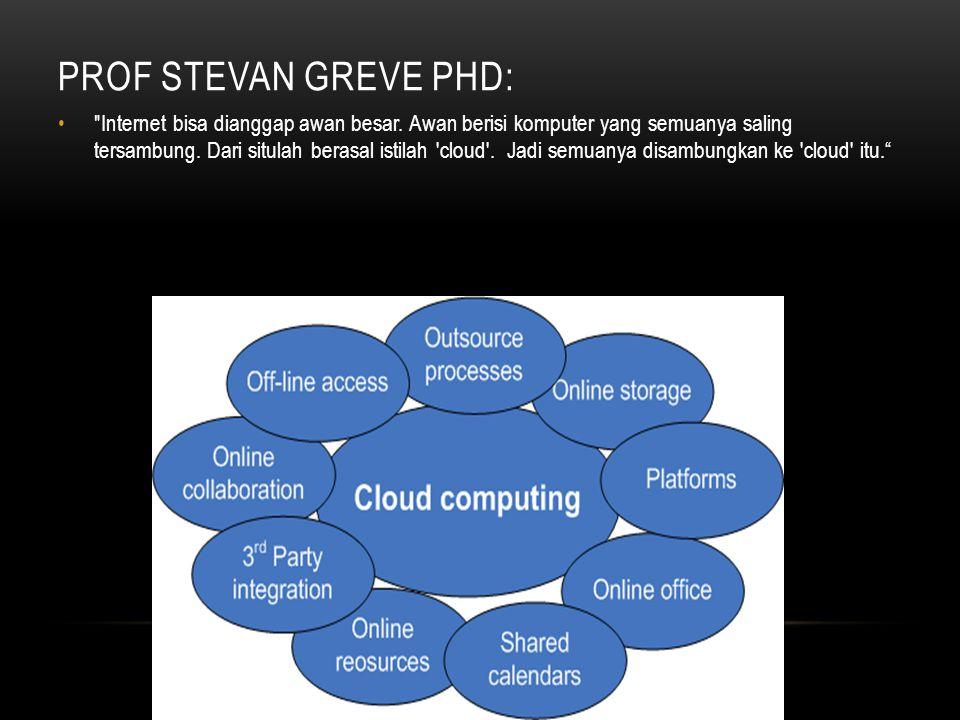 PROF STEVAN GREVE PHD: