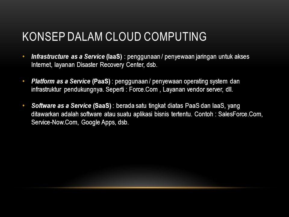 KONSEP DALAM CLOUD COMPUTING Infrastructure as a Service (IaaS) : penggunaan / penyewaan jaringan untuk akses Internet, layanan Disaster Recovery Cent