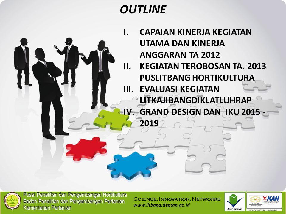 Outline Renstra 2015 – 2019 (Kementan, 2013) I.PENDAHULUAN 1.Latar Belakang 2.Tujuan Penyusunan Renstra II.KONDISI UMUM 1.Organisasi 2.Sumber Daya (Manusia, Sarana Prasarana dan Anggaran) 3.Tata Kelola 4.Kinerja Litbang Pertanian Tahun 2010-2014 III.POTENSI, PERMASALAHAN, DAN IMPLIKASI 1.Potensi 2.Permasalahan 3.Implikasi bagi Badan Litbang Pertanian IV.VISI, MISI, TUJUAN, SASARAN, DAN TARGET 1.Visi Badan Penelitian dan Pengembangan Pertanian 2.Misi Badan Penelitian dan Pengembangan Pertanian 3.Tujuan 4.Sasaran Strategis 5.Target Utama Badan Litbang Pertanian V.ARAH KEBIJAKAN DAN STRATEGI 1.Arah Kebijakan dan Strategi Kementerian Pertanian 2.Arah Kebijakan dan Strategi Litbang Pertanian VI.PROGRAM, KEGIATAN DAN INDIKATOR KINERJA UTAMA 1.Kegiatan Litbang Pertanian 2.Indikator Kinerja VIIPENUTUP