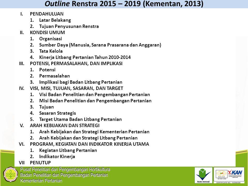 Outline Renstra 2015 – 2019 (Kementan, 2013) I.PENDAHULUAN 1.Latar Belakang 2.Tujuan Penyusunan Renstra II.KONDISI UMUM 1.Organisasi 2.Sumber Daya (Ma