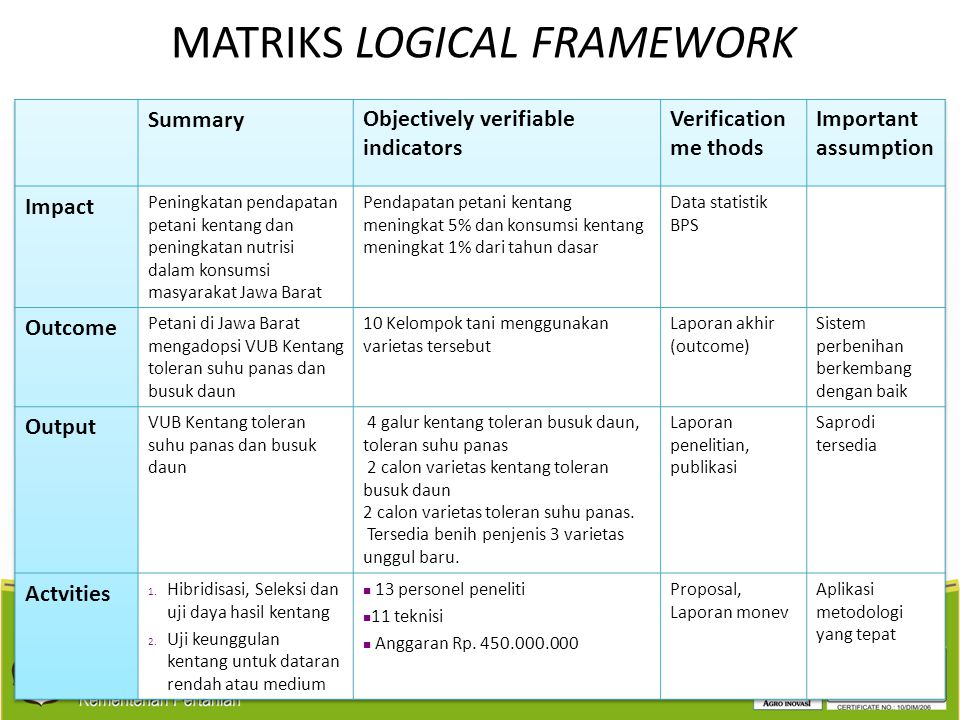 28 MATRIKS LOGICAL FRAMEWORK