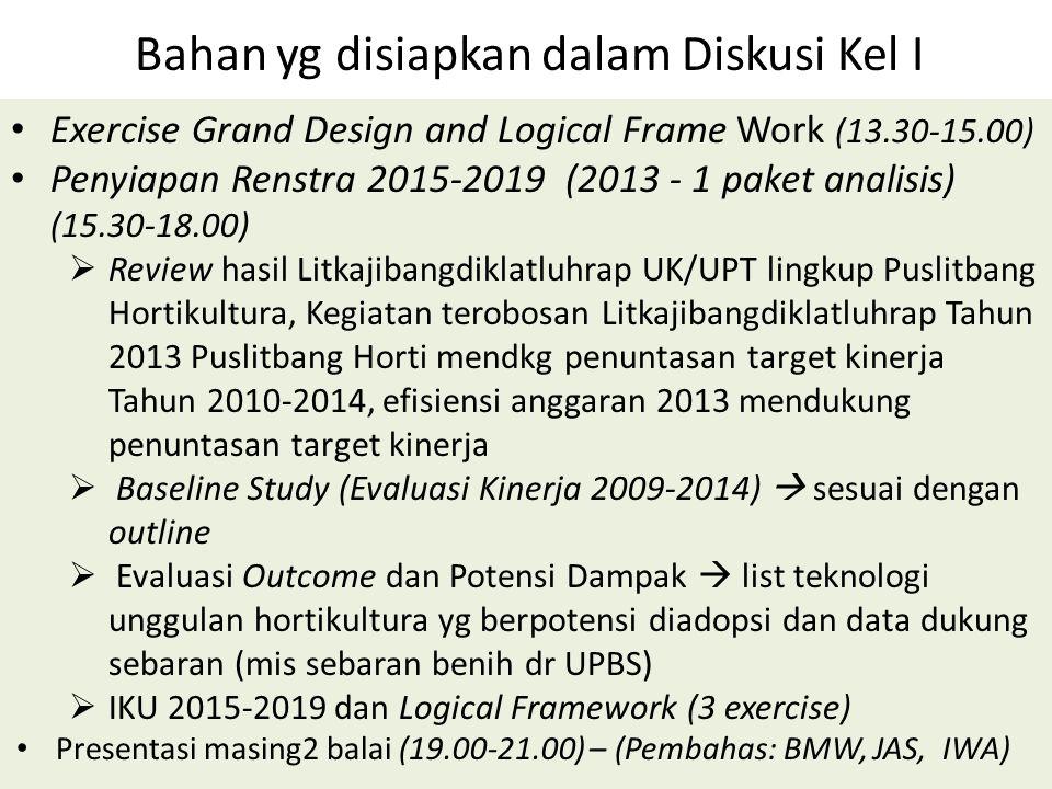 Bahan yg disiapkan dalam Diskusi Kel I Exercise Grand Design and Logical Frame Work (13.30-15.00) Penyiapan Renstra 2015-2019 (2013 - 1 paket analisis