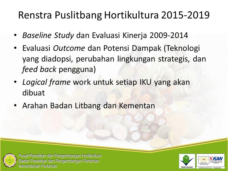 Renstra Puslitbang Hortikultura 2015-2019 Baseline Study dan Evaluasi Kinerja 2009-2014 Evaluasi Outcome dan Potensi Dampak (Teknologi yang diadopsi,