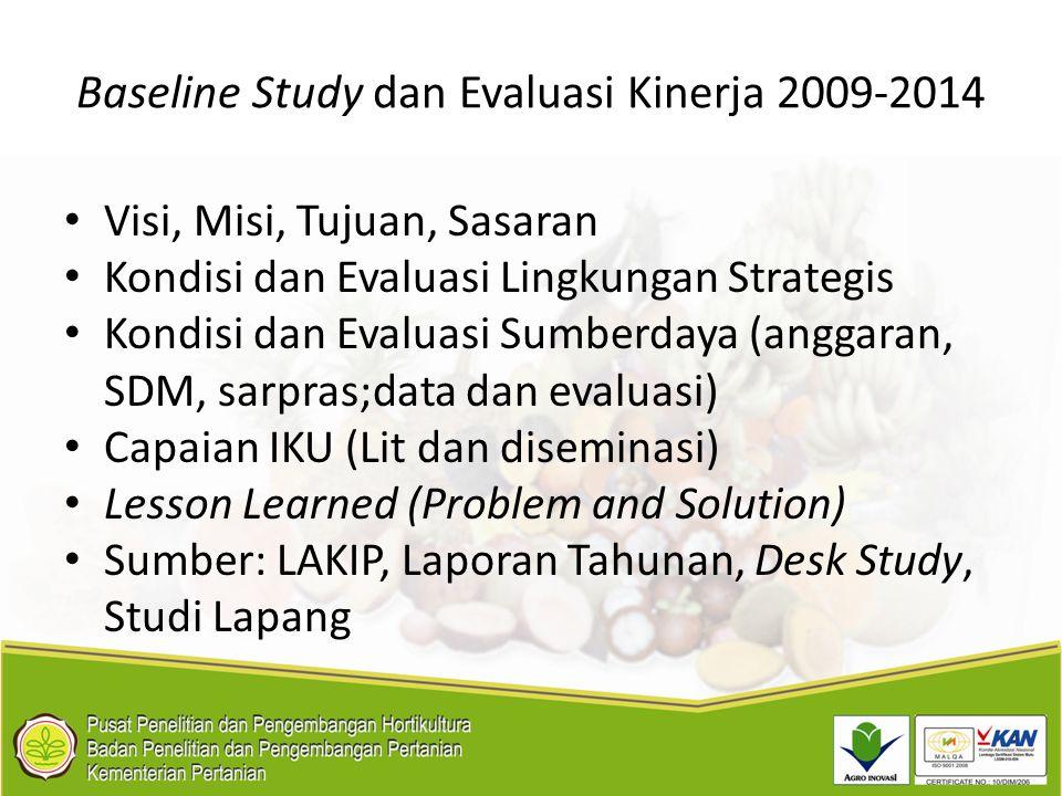 Baseline Study dan Evaluasi Kinerja 2009-2014 Visi, Misi, Tujuan, Sasaran Kondisi dan Evaluasi Lingkungan Strategis Kondisi dan Evaluasi Sumberdaya (a