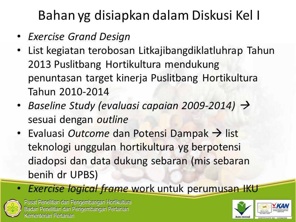 Bahan yg disiapkan dalam Diskusi Kel I Exercise Grand Design List kegiatan terobosan Litkajibangdiklatluhrap Tahun 2013 Puslitbang Hortikultura menduk