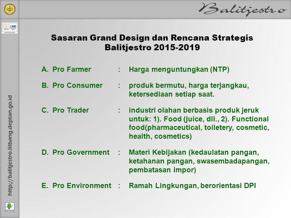 A.Pro Farmer:Harga menguntungkan (NTP) B.Pro Consumer:produk bermutu, harga terjangkau, ketersediaan setiap saat. C.Pro Trader:industri olahan berbasi