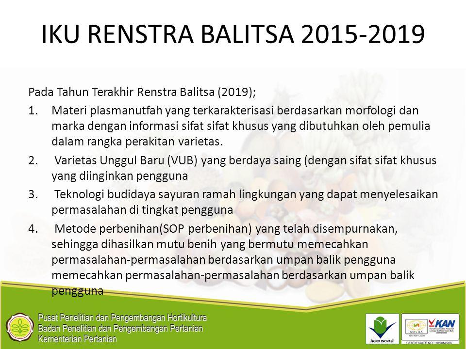 IKU RENSTRA BALITSA 2015-2019 Pada Tahun Terakhir Renstra Balitsa (2019); 1.Materi plasmanutfah yang terkarakterisasi berdasarkan morfologi dan marka