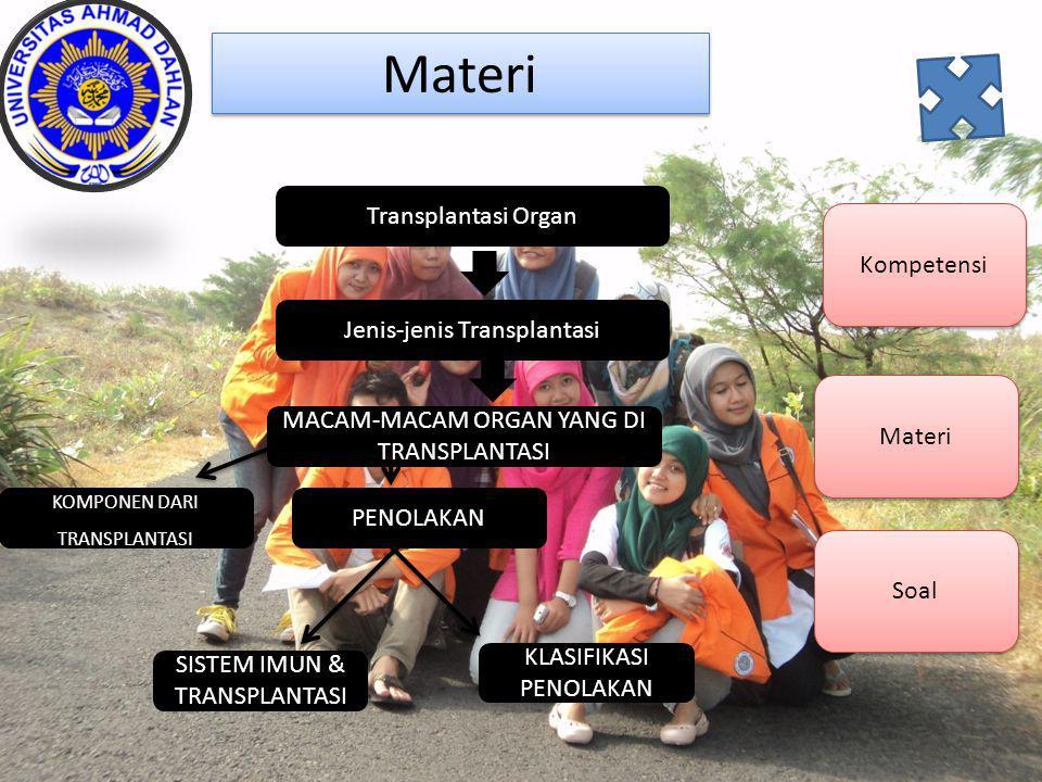 Materi Kompetensi Materi Soal Transplantasi Organ Jenis-jenis Transplantasi MACAM-MACAM ORGAN YANG DI TRANSPLANTASI KOMPONEN DARI TRANSPLANTASI KLASIF
