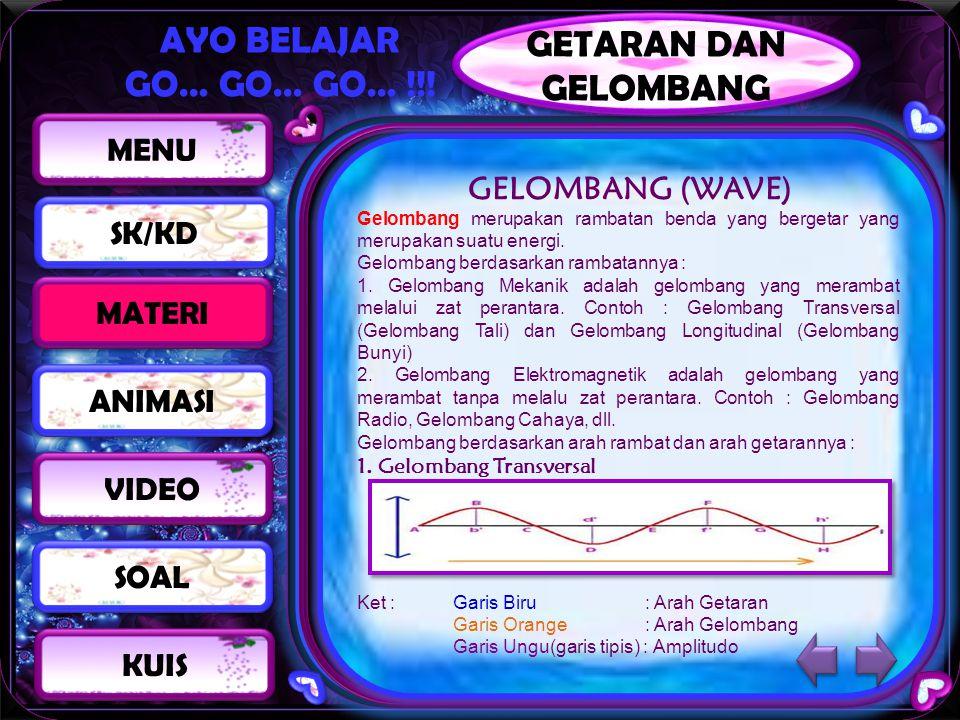 AYO BELAJAR GO… GO… GO… !!! GELOMBANG (WAVE) Gelombang merupakan rambatan benda yang bergetar yang merupakan suatu energi. Gelombang berdasarkan ramba