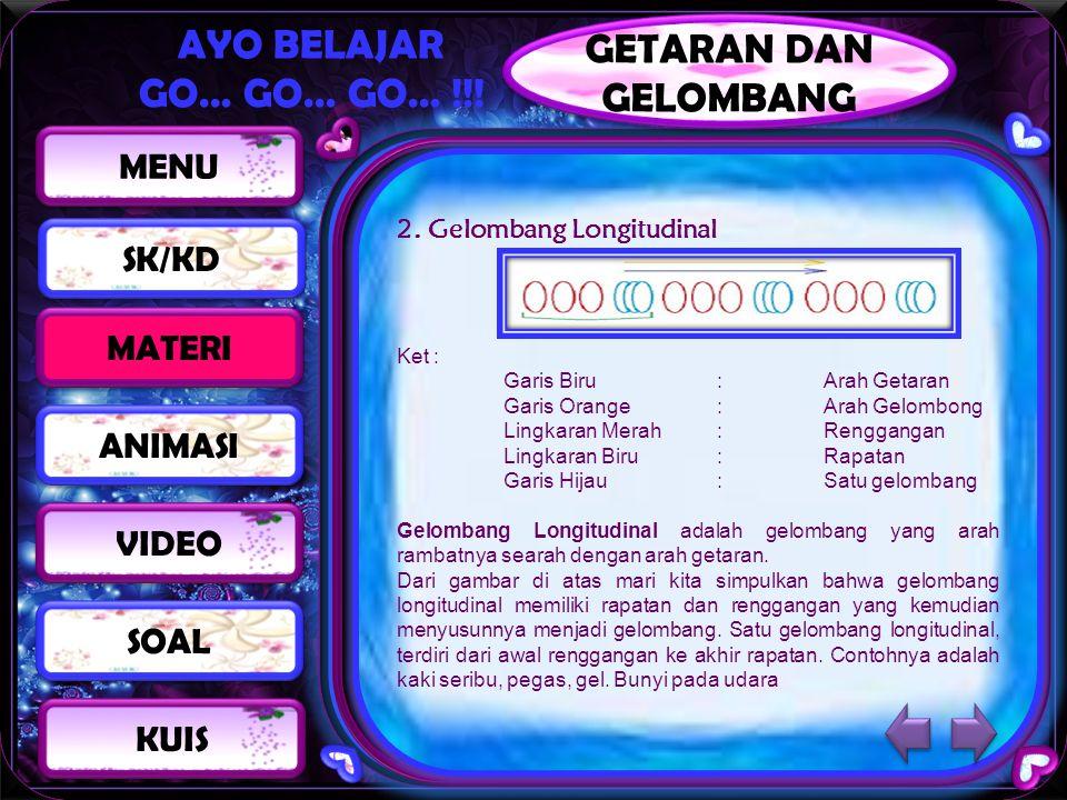 AYO BELAJAR GO… GO… GO… !!! 2. Gelombang Longitudinal Ket : Garis Biru: Arah Getaran Garis Orange :Arah Gelombong Lingkaran Merah :Renggangan Lingkara