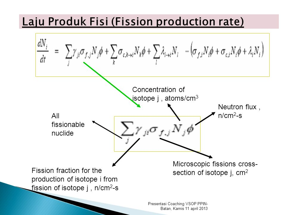 Neutron flux, n/cm 2 -s Concentration of isotope j, atoms/cm 3 Microscopic fissions cross- section of isotope j, cm 2 Fission fraction for the production of isotope i from fission of isotope j, n/cm 2 -s All fissionable nuclide Presentasi Coaching VSOP PPIN- Batan, Kamis 11 april 2013 Laju Produk Fisi (Fission production rate)