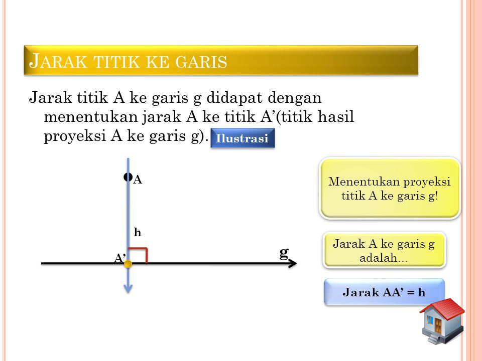 J ARAK TITIK KE GARIS Jarak titik A ke garis g didapat dengan menentukan jarak A ke titik A'(titik hasil proyeksi A ke garis g). A g Ilustrasi Menentu