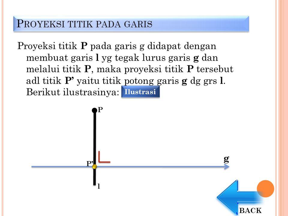 P ROYEKSI TITIK PADA GARIS Proyeksi titik P pada garis g didapat dengan membuat garis l yg tegak lurus garis g dan melalui titik P, maka proyeksi titi
