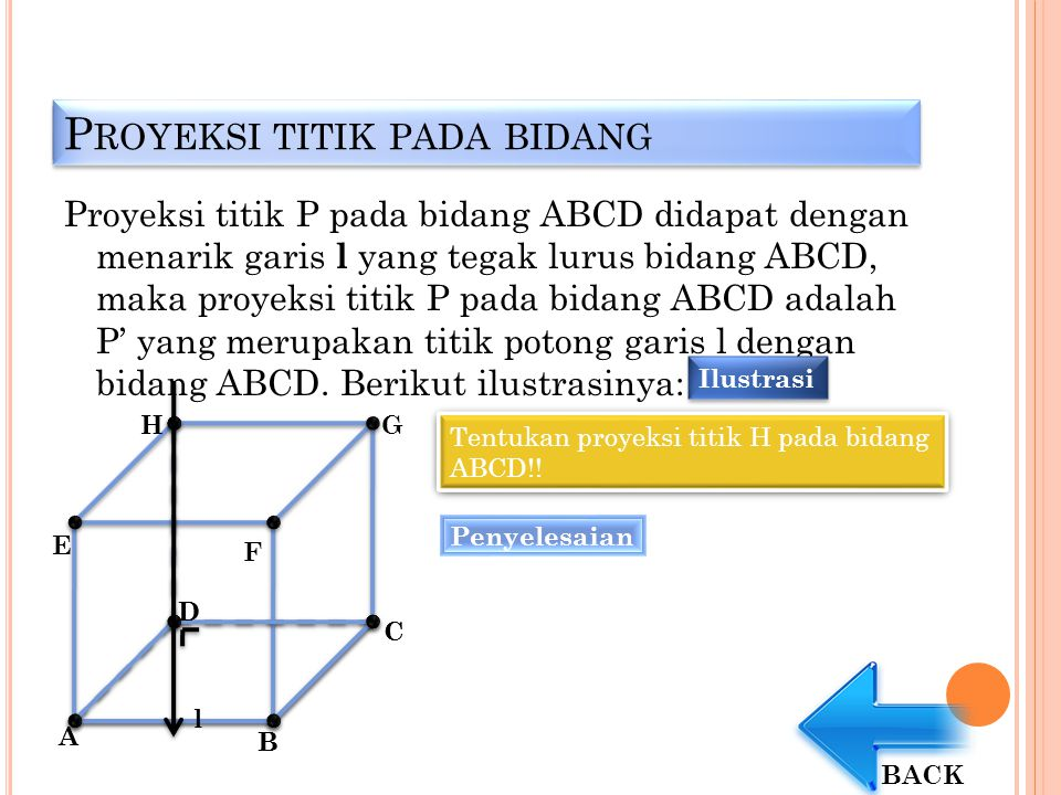 P ROYEKSI GARIS PADA BIDANG Proyeksi garis g pada bidang ABCD didapat dengan memproyeksikan 2 titik ujung garis tersebut pada bidang ABCD, maka g' adalah garis yang menghubungkan ke dua titik hasil proyeksi tsb.