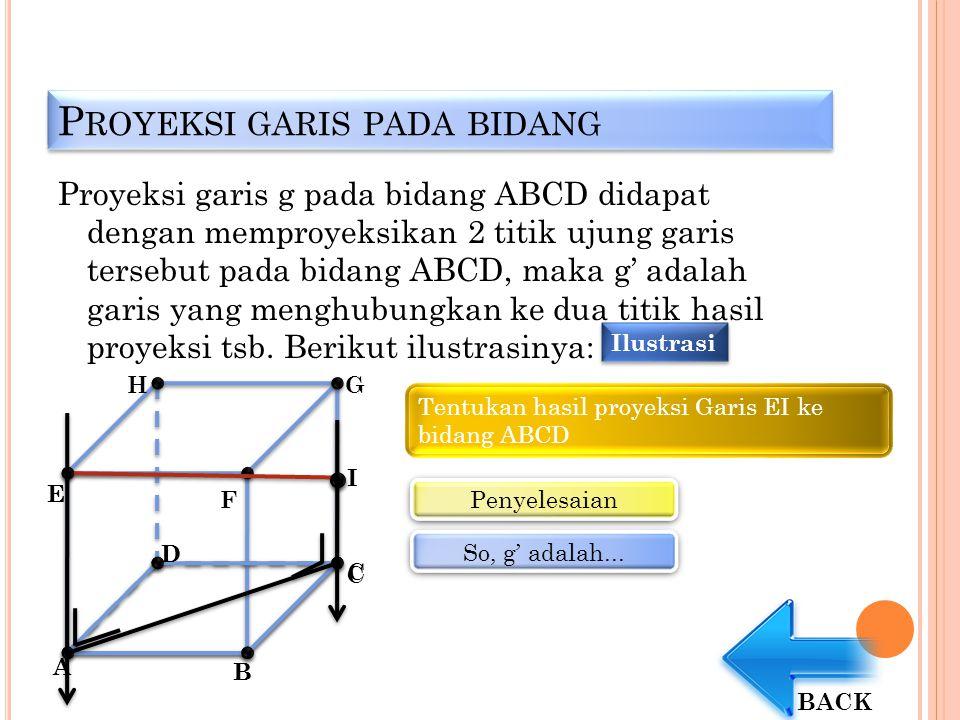 P ROYEKSI GARIS PADA BIDANG Proyeksi garis g pada bidang ABCD didapat dengan memproyeksikan 2 titik ujung garis tersebut pada bidang ABCD, maka g' ada