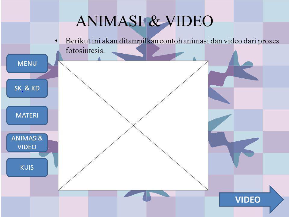 MENU SK & KD MATERI KUIS ANIMASI& VIDEO ANIMASI & VIDEO Berikut ini akan ditampilkan contoh animasi dan video dari proses fotosintesis. VIDEO