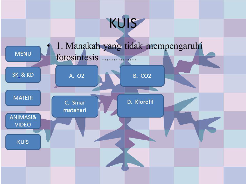 MENU SK & KD MATERI KUIS ANIMASI& VIDEO KUIS 1. Manakah yang tidak mempengaruhi fotosintesis............... \ A. O2 C. Sinar matahari B. CO2 D. Klorof