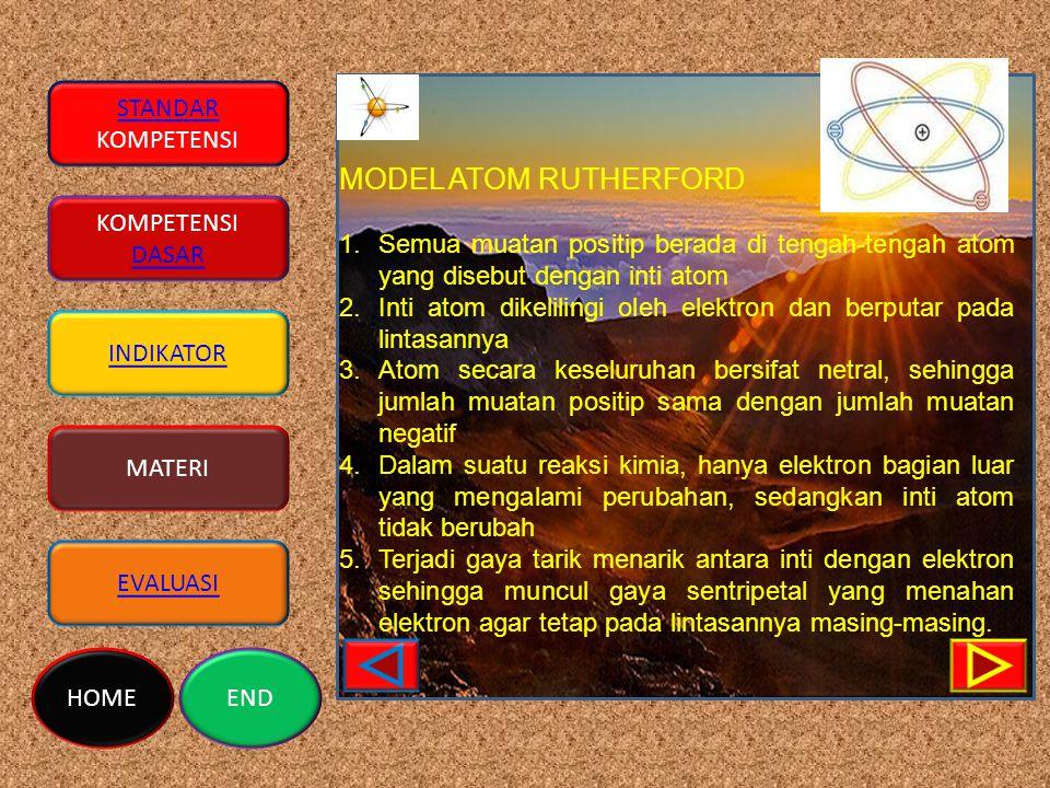STANDAR KOMPETENSI DASAR INDIKATOR MATERI EVALUASI HOMEEND MODEL ATOM RUTHERFORD 1.Semua muatan positip berada di tengah-tengah atom yang disebut dengan inti atom 2.Inti atom dikelilingi oleh elektron dan berputar pada lintasannya 3.Atom secara keseluruhan bersifat netral, sehingga jumlah muatan positip sama dengan jumlah muatan negatif 4.Dalam suatu reaksi kimia, hanya elektron bagian luar yang mengalami perubahan, sedangkan inti atom tidak berubah 5.Terjadi gaya tarik menarik antara inti dengan elektron sehingga muncul gaya sentripetal yang menahan elektron agar tetap pada lintasannya masing-masing.