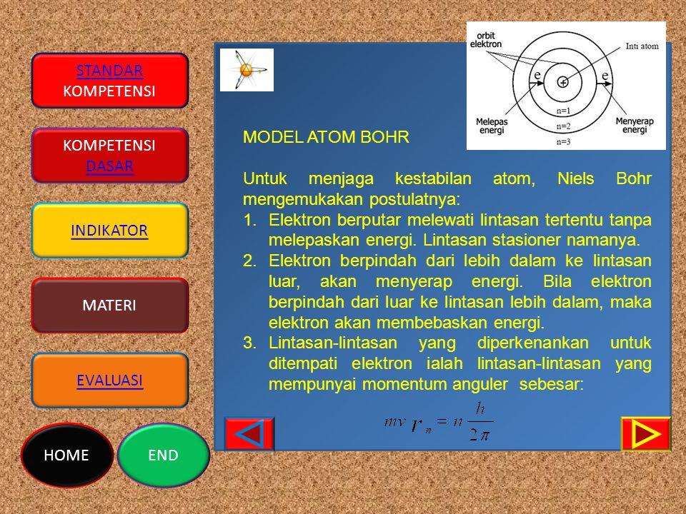 STANDAR KOMPETENSI DASAR INDIKATOR MATERI EVALUASI HOMEEND MODEL ATOM BOHR Untuk menjaga kestabilan atom, Niels Bohr mengemukakan postulatnya: 1.Elektron berputar melewati lintasan tertentu tanpa melepaskan energi.