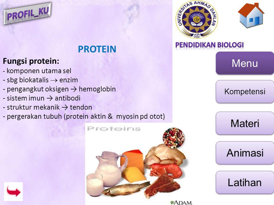 Menu Kompetensi Materi Animasi Latihan PROTEIN Fungsi protein: - komponen utama sel - sbg biokatalis  enzim - pengangkut oksigen → hemoglobin - siste