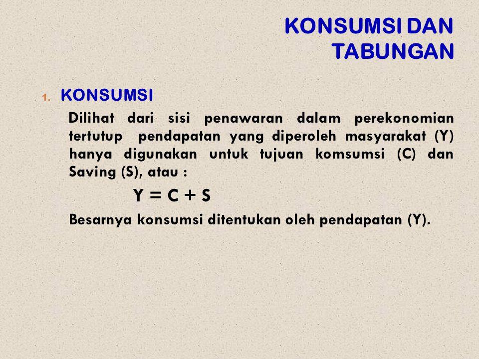KONSUMSI DAN TABUNGAN 1. KONSUMSI Dilihat dari sisi penawaran dalam perekonomian tertutup pendapatan yang diperoleh masyarakat (Y) hanya digunakan unt