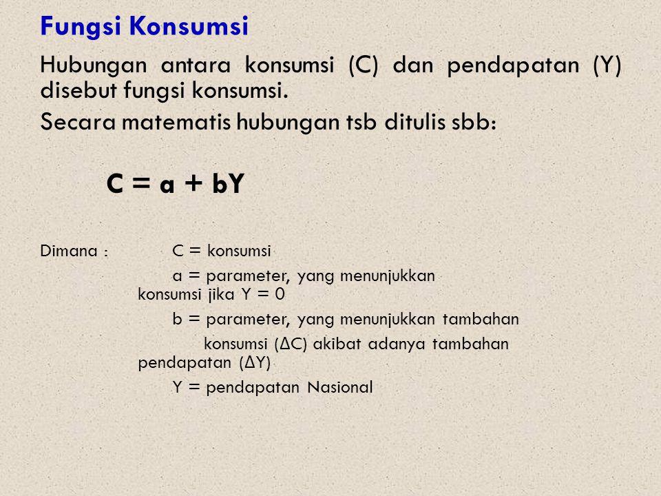 Fungsi Konsumsi Hubungan antara konsumsi (C) dan pendapatan (Y) disebut fungsi konsumsi. Secara matematis hubungan tsb ditulis sbb: C = a + bY Dimana