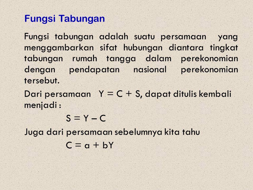 Dengan mensubstitusikan persamaan tersebut, maka hubungan antara tabungan dan pendapatan dapat dicari S = Y – C = Y – a – bY = -a + (Y-bY) = -a + (1-b) Y