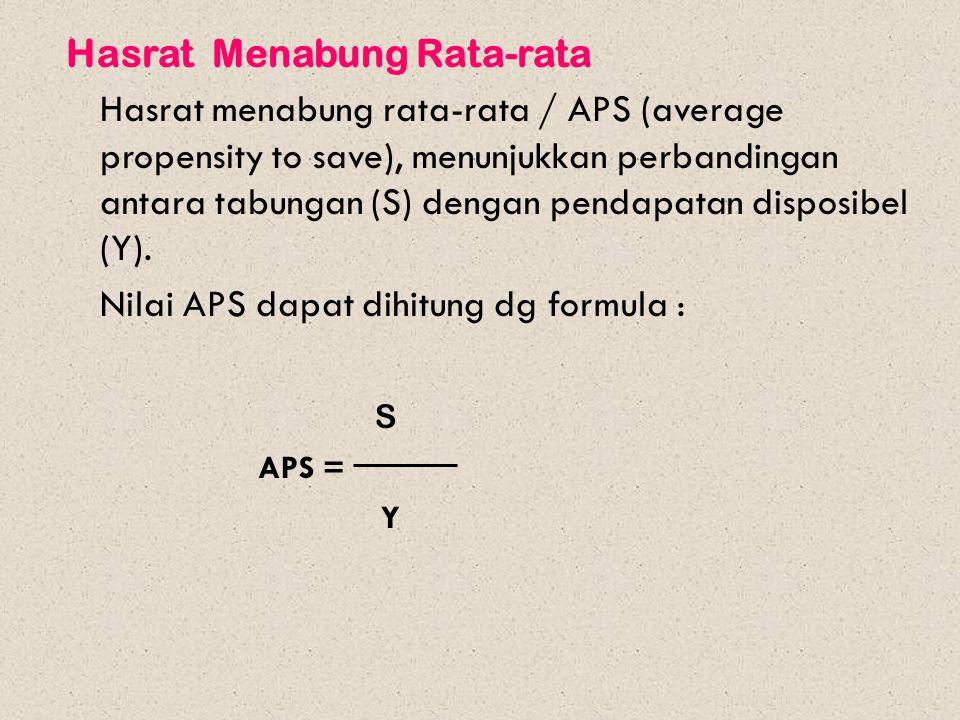 Hasrat Menabung Rata-rata Hasrat menabung rata-rata / APS (average propensity to save), menunjukkan perbandingan antara tabungan (S) dengan pendapatan