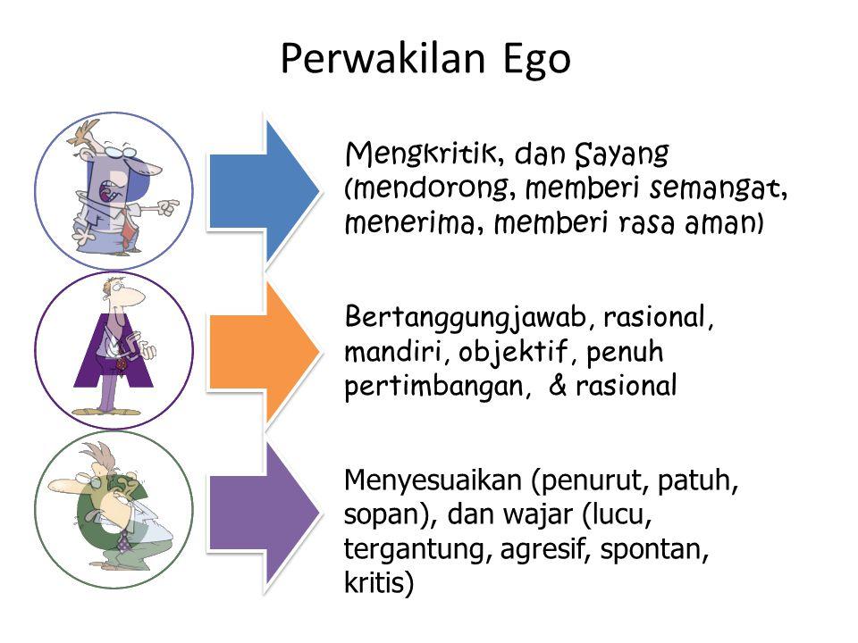 Perwakilan Ego Menyesuaikan (penurut, patuh, sopan), dan wajar (lucu, tergantung, agresif, spontan, kritis) Bertanggungjawab, rasional, mandiri, objek