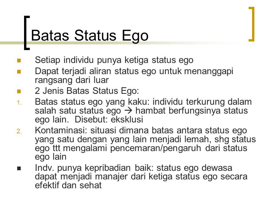 Batas Status Ego Setiap individu punya ketiga status ego Dapat terjadi aliran status ego untuk menanggapi rangsang dari luar 2 Jenis Batas Status Ego: