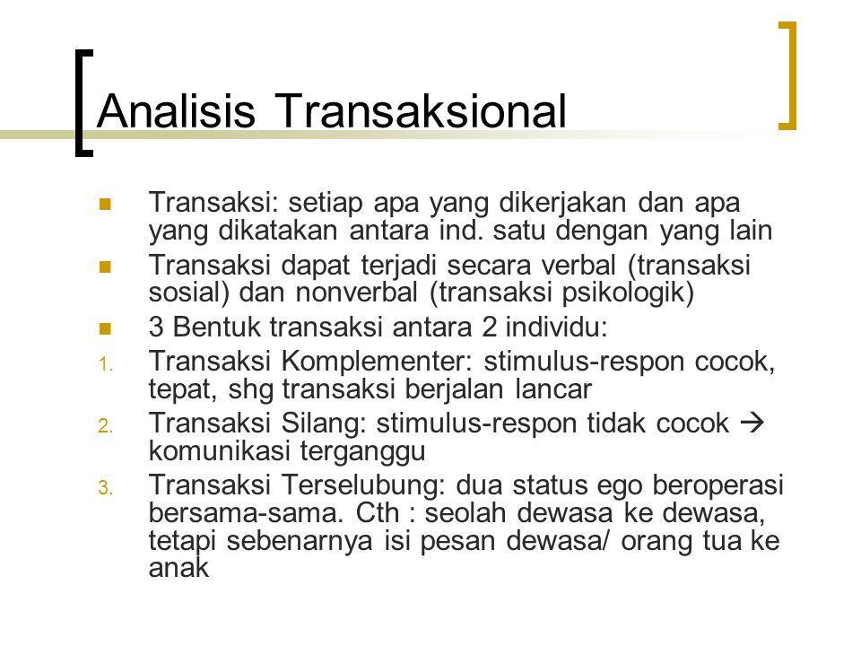 Analisis Transaksional Transaksi: setiap apa yang dikerjakan dan apa yang dikatakan antara ind. satu dengan yang lain Transaksi dapat terjadi secara v