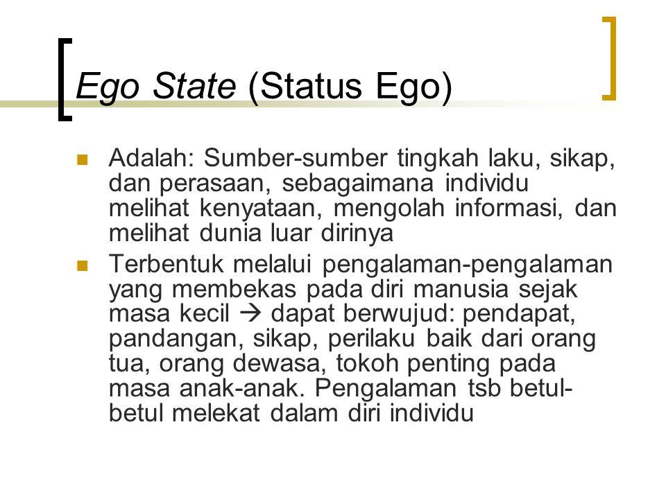Ego State (Status Ego) Adalah: Sumber-sumber tingkah laku, sikap, dan perasaan, sebagaimana individu melihat kenyataan, mengolah informasi, dan meliha