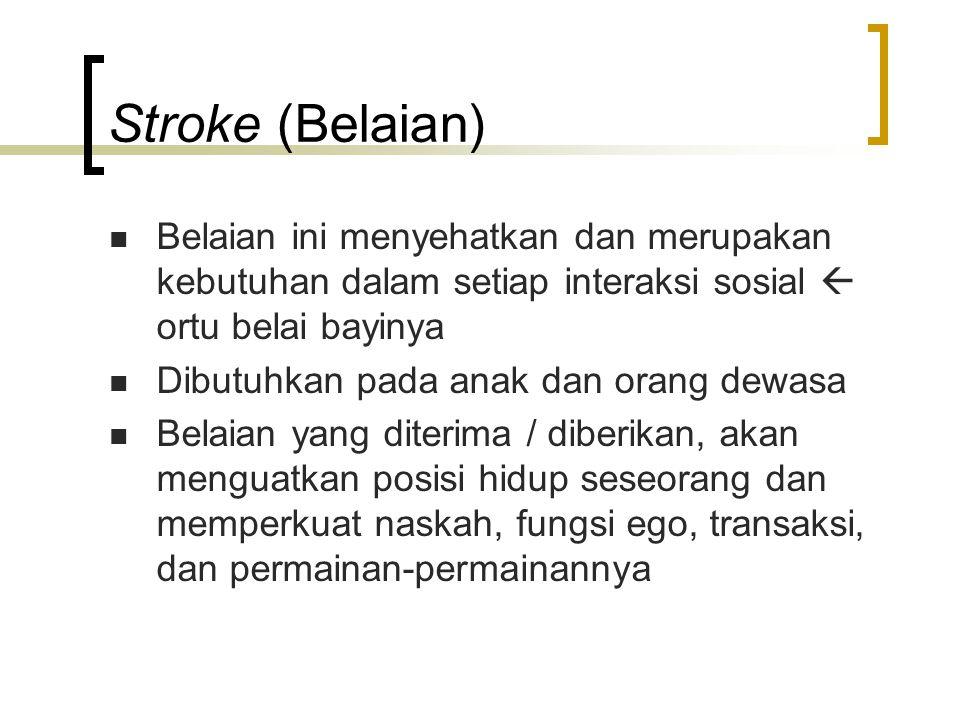 Stroke (Belaian) Belaian ini menyehatkan dan merupakan kebutuhan dalam setiap interaksi sosial  ortu belai bayinya Dibutuhkan pada anak dan orang dew