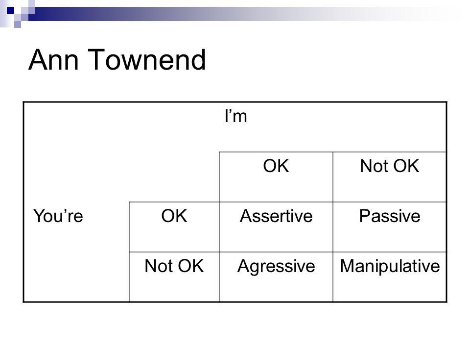 Ann Townend I'm OKNot OK You'reOKAssertivePassive Not OKAgressiveManipulative