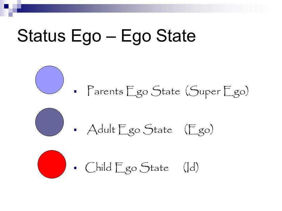 Parents ego state Critical Parents : orang tua yang kritis, memberikan penilaian, memberikan keputusan, pertimbangan Nurturing Parents : orang tua yang membantu, memberi nasihat, memberi petunjuk