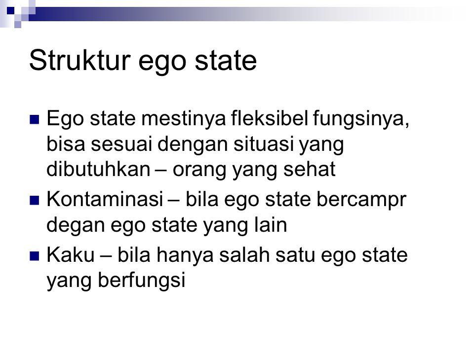 Struktur ego state Ego state mestinya fleksibel fungsinya, bisa sesuai dengan situasi yang dibutuhkan – orang yang sehat Kontaminasi – bila ego state