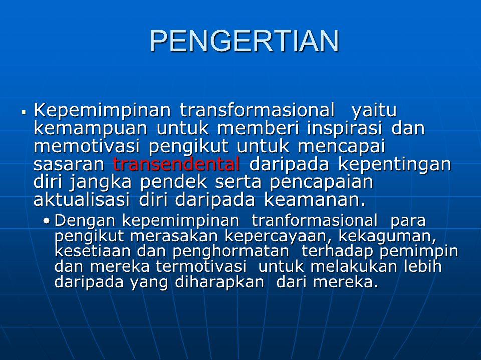 TIGA CARA PEMIMPIN TRANSFORMASIONAL MEMOTIVASI 1.