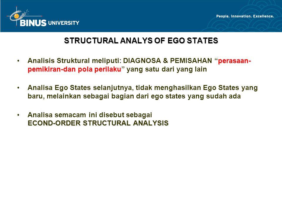 """STRUCTURAL ANALYS OF EGO STATES perasaan- pemikiran-dan pola perilakuAnalisis Struktural meliputi: DIAGNOSA & PEMISAHAN """"perasaan- pemikiran-dan pola"""