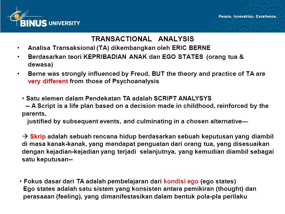 TRANSACTIONAL ANALYSIS Analisa Transaksional (TA) dikembangkan oleh ERIC BERNE Berdasarkan teori KEPRIBADIAN ANAK dan EGO STATES (orang tua & dewasa)