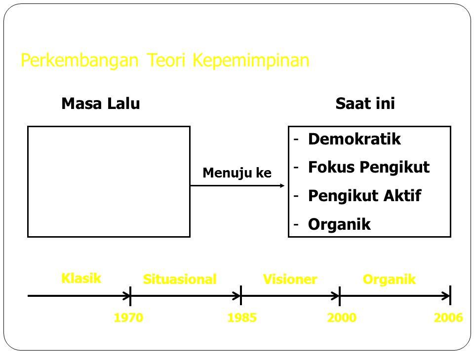 Perkembangan Teori Kepemimpinan Masa Lalu -Otokratik -Fokus Pemimpin -Pemimpin Aktif -Klasik -Demokratik -Fokus Pengikut -Pengikut Aktif -Organik Menu