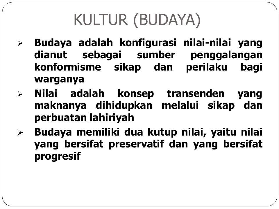 KULTUR (BUDAYA)  Budaya adalah konfigurasi nilai-nilai yang dianut sebagai sumber penggalangan konformisme sikap dan perilaku bagi warganya  Nilai a