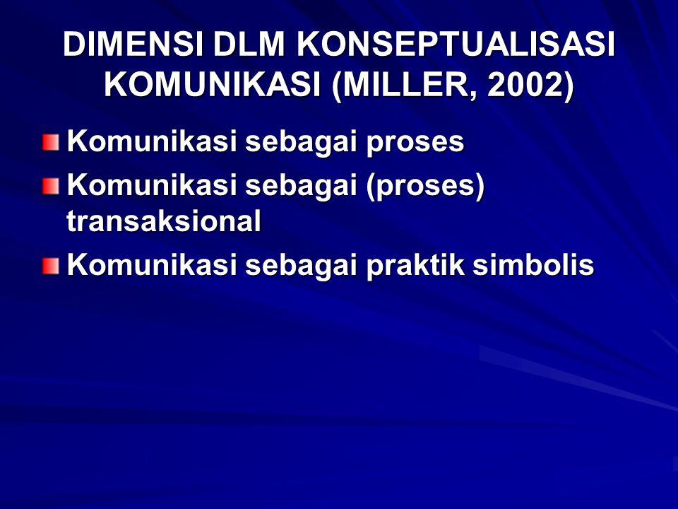 DIMENSI DLM KONSEPTUALISASI KOMUNIKASI (MILLER, 2002) Komunikasi sebagai proses Komunikasi sebagai (proses) transaksional Komunikasi sebagai praktik simbolis