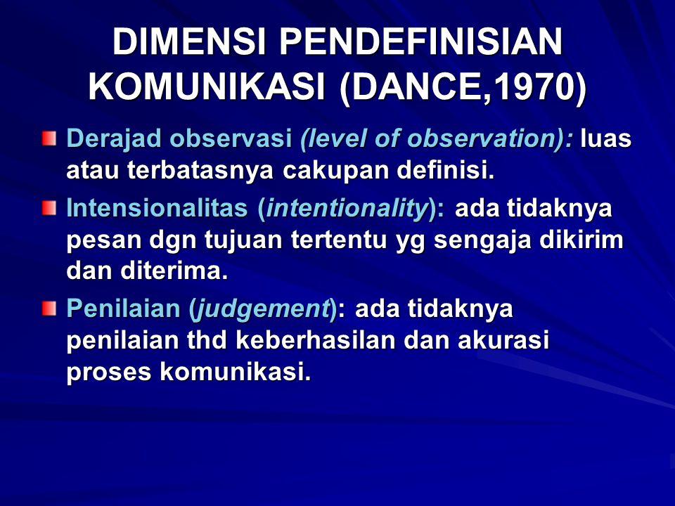 DIMENSI PENDEFINISIAN KOMUNIKASI (DANCE,1970) Derajad observasi (level of observation): luas atau terbatasnya cakupan definisi.