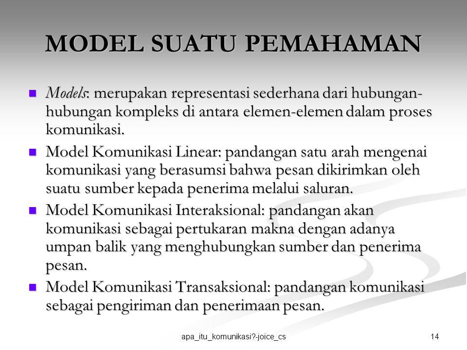 14apa_itu_komunikasi?-joice_cs MODEL SUATU PEMAHAMAN Models: merupakan representasi sederhana dari hubungan- hubungan kompleks di antara elemen-elemen