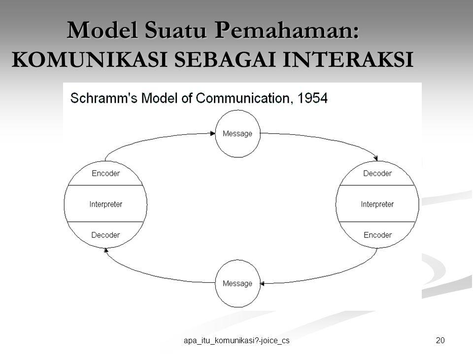 20apa_itu_komunikasi?-joice_cs Model Suatu Pemahaman: KOMUNIKASI SEBAGAI INTERAKSI