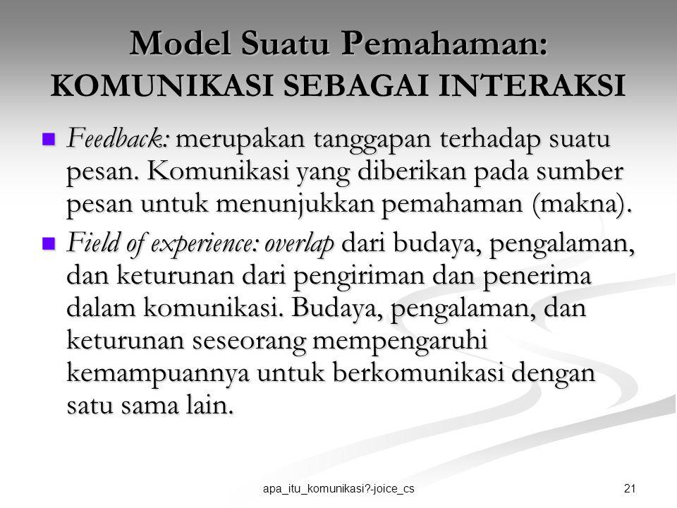 21apa_itu_komunikasi?-joice_cs Model Suatu Pemahaman: KOMUNIKASI SEBAGAI INTERAKSI Feedback: merupakan tanggapan terhadap suatu pesan. Komunikasi yang