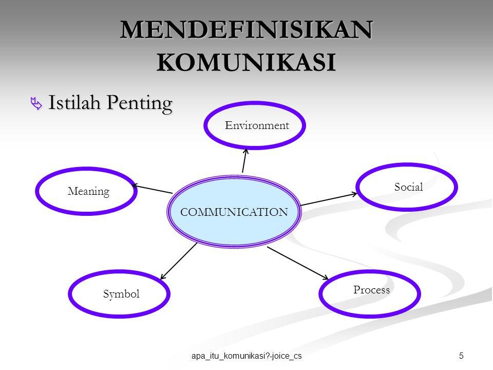 6apa_itu_komunikasi?-joice_cs MENDEFINISIKAN KOMUNIKASI COMMUNICATION (komunikasi) COMMUNICATION (komunikasi) adalah proses sosial di mana individu-individu menggunakan simbol-simbol untuk menciptakan dan menginterpretasikan makna dalam lingkungan mereka.